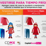Dress for the Cold (in Mexico City)