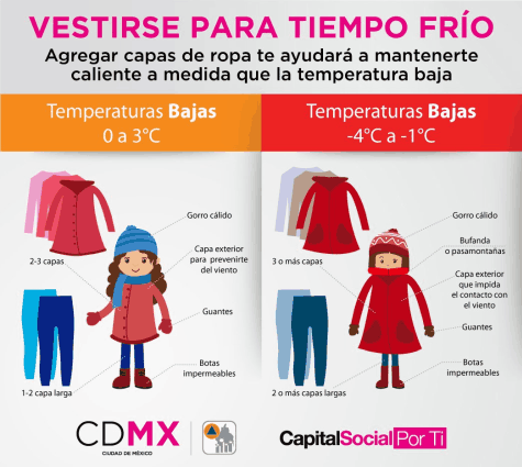 Dress for the cold in Mexico City
